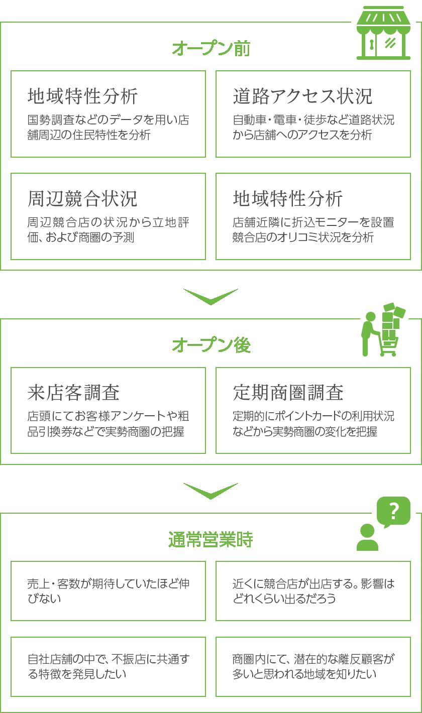 img_marketing_1